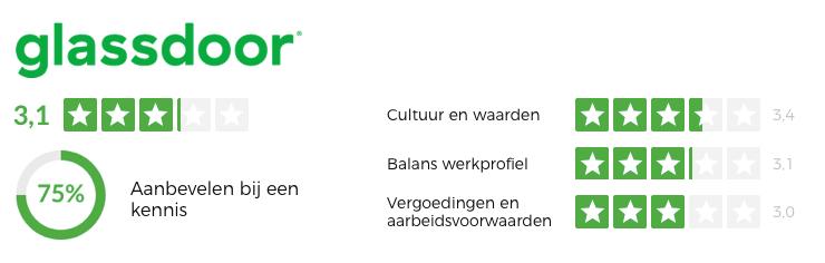 Hoogvliet Review